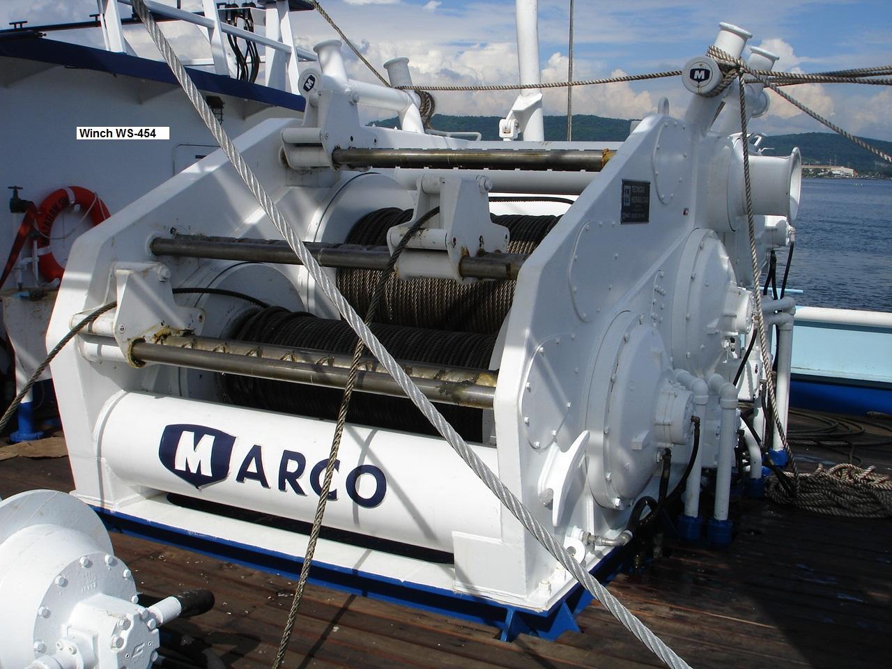 Adquisición de la tecnología Marco
